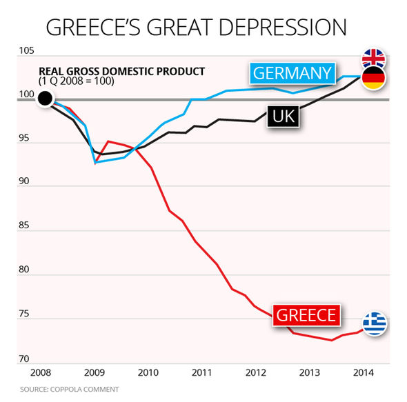 Greek-crisis-graph-297894